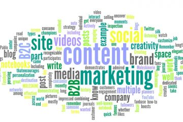 A word cloud built off of the word content marketing